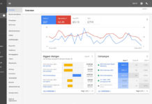 google_adwords_dashboard